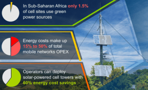 SatSite working on solar power