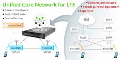 YateUCN LTE unified core network
