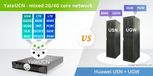 YateUCN LTE unified core network benefits