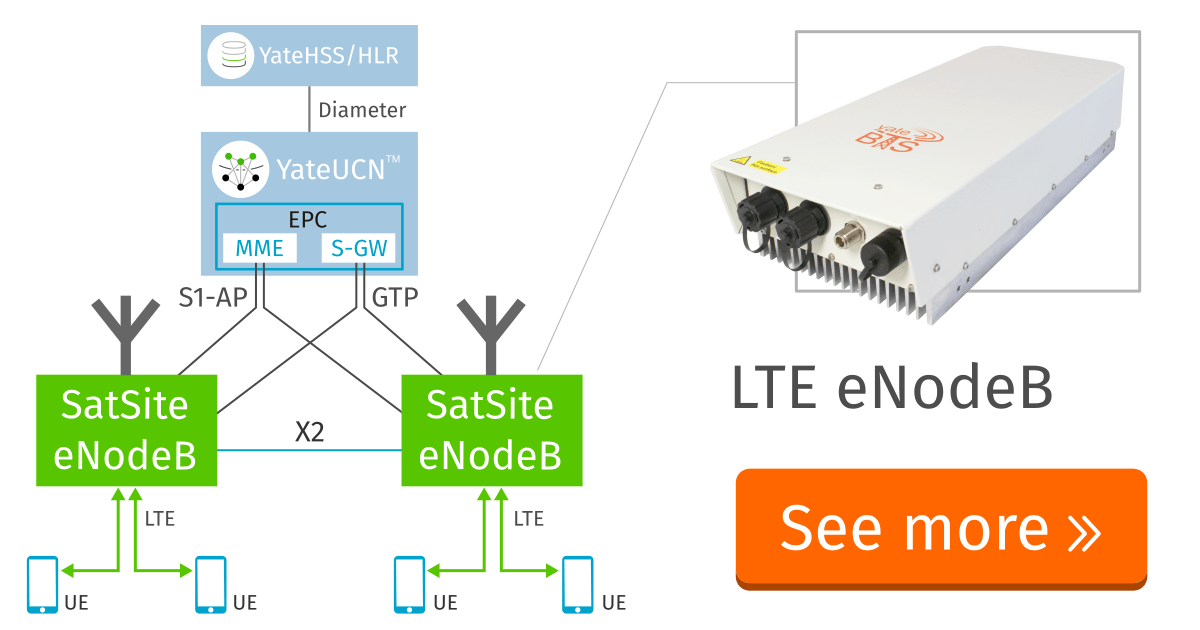 LTE SatSite is a software-defined LTE eNodeB unit