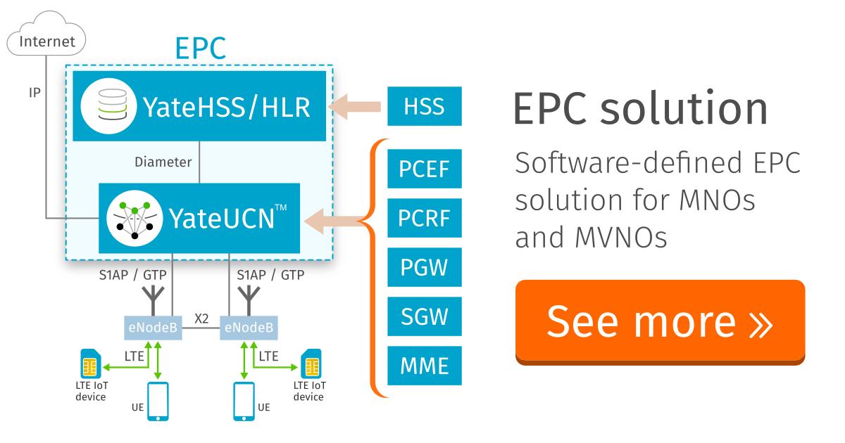Evolved Packet Core (EPC) - LTE Core Network | YateBTS