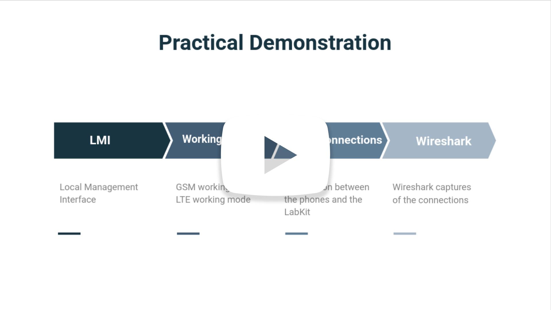 LTE LabKit Webinar - Configuration and practical demonstration 5