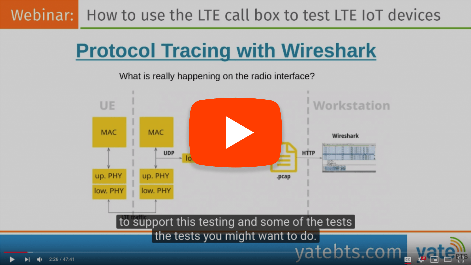 IoT device testing webinar using the LTE Callbox. Real scenarios and IoT testing demo. 1
