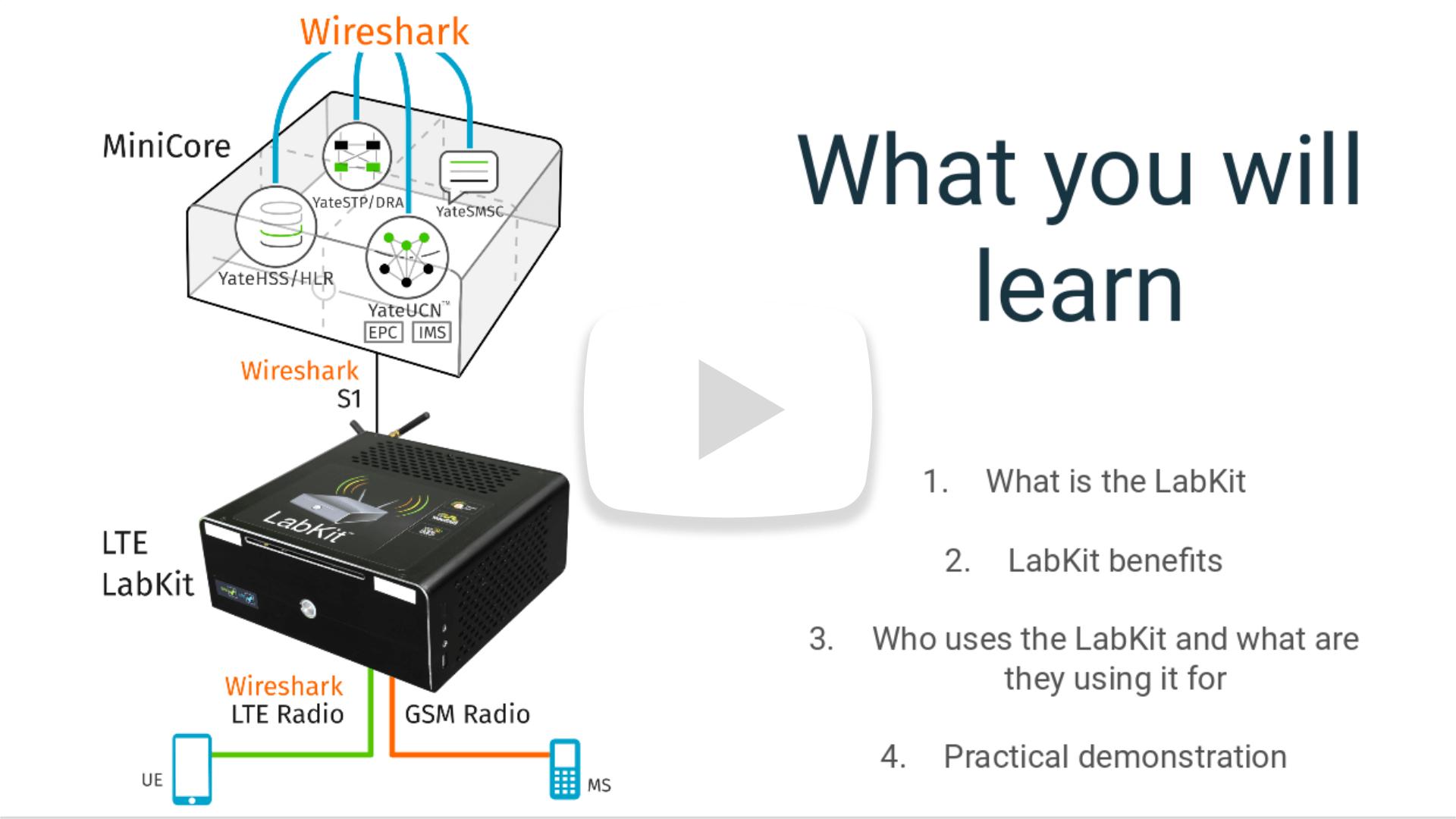 LTE LabKit Webinar - Configuration and practical demonstration 1