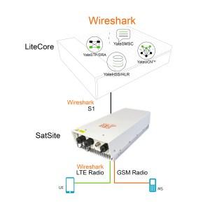 Private LTE network solution