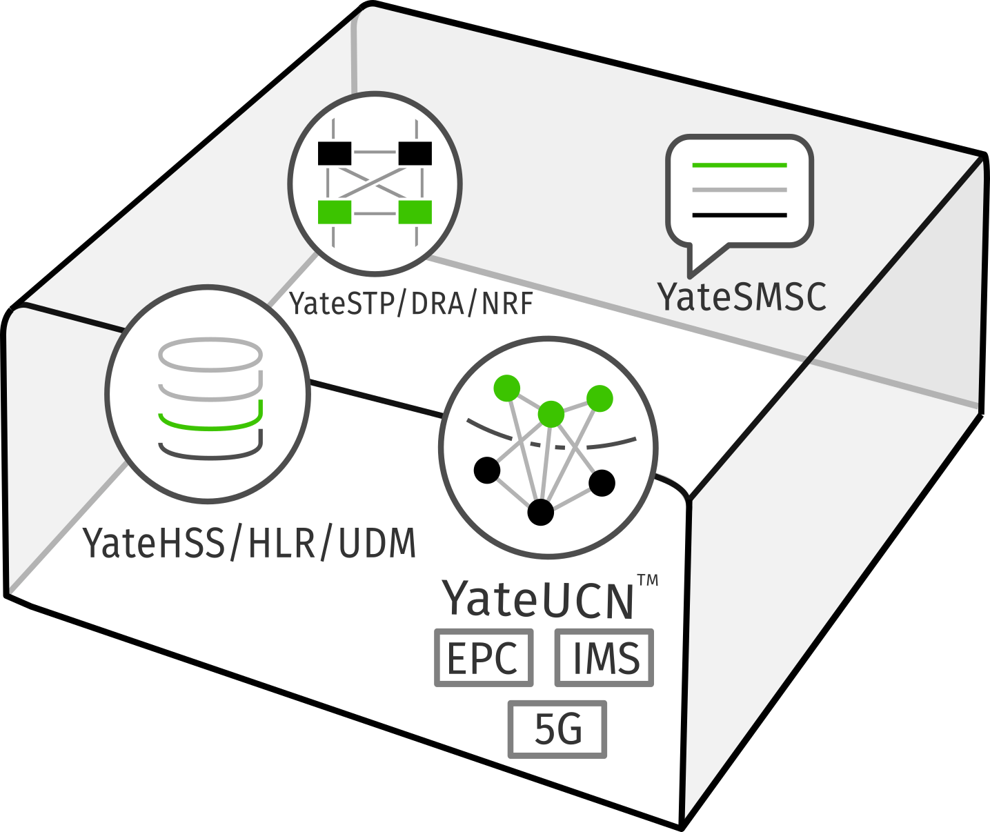 MiniCore 5G - test 5g network