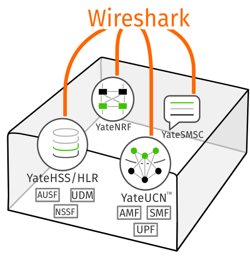 5G wireshark diagram