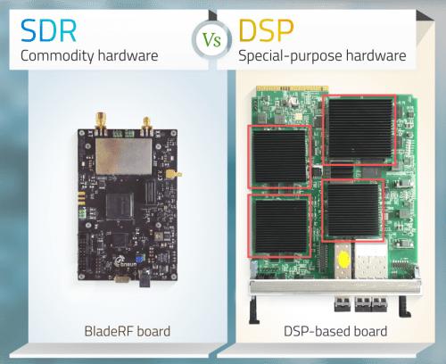 SatSite SDR vs DSP