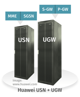 Image showing that large conventional hardware equipments only delivers few functionalities