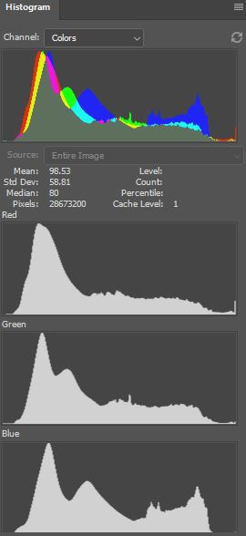 Histogram PhotoShop Tutorial