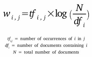 Formule calcul du TF-IDF