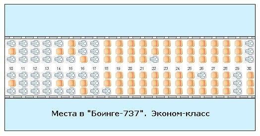 Где лучше выбрать место в самолёте