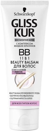 GLISS KUR BEAUTY BALSAM (ВВ) для волос