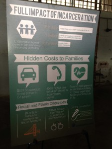 Infographic on Full Impact of Incarceration, from Unseen Project at Alcatraz