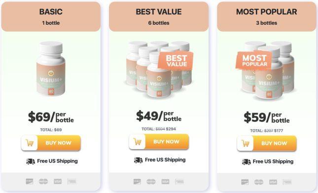 Visium Plus Price