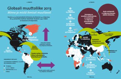 Globaali_muuttoliike_kartta