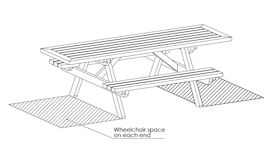 Diagram of a picnic bench which indicates space for wheelchairs at either end of the table