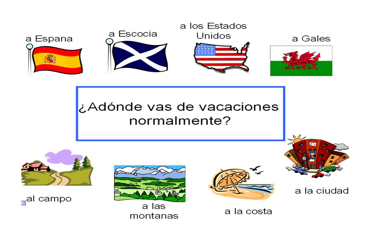 Year 8 Spanish