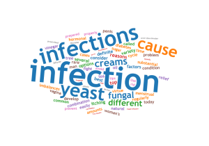 Causes Of Yeast Infection In Women