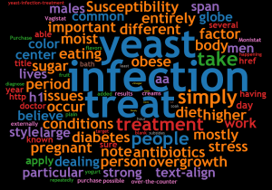 External Yeast Infection Treatment
