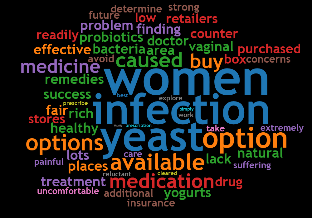 Medicine For Yeast Infection In Women