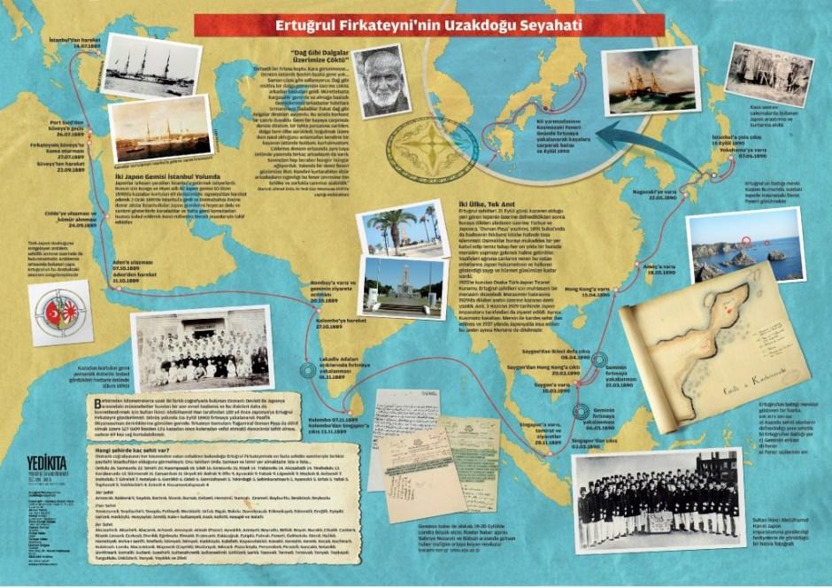 Ertuğrul'un Seyir Haritası. Bu poster Yedikıta Dergisi Sayı 25 (Eylül 2010) hediyesi olarak verilmiştir.