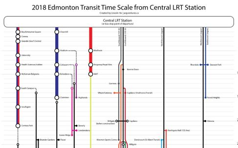 Edmonton Transit Commute Time Maps