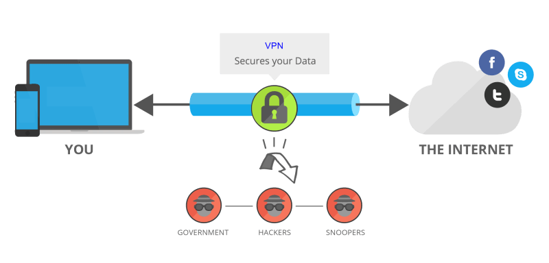 YEHEY.com community.fs.com what-is-vpn-router