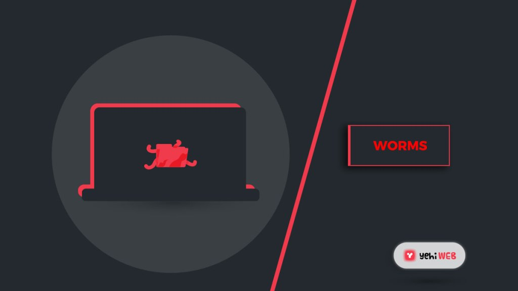 worms what is malware type of malware malware software yehiweb