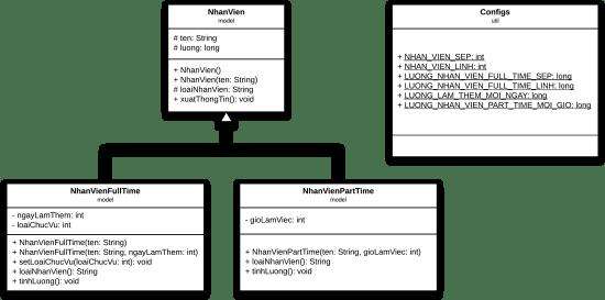 Overloading - UML