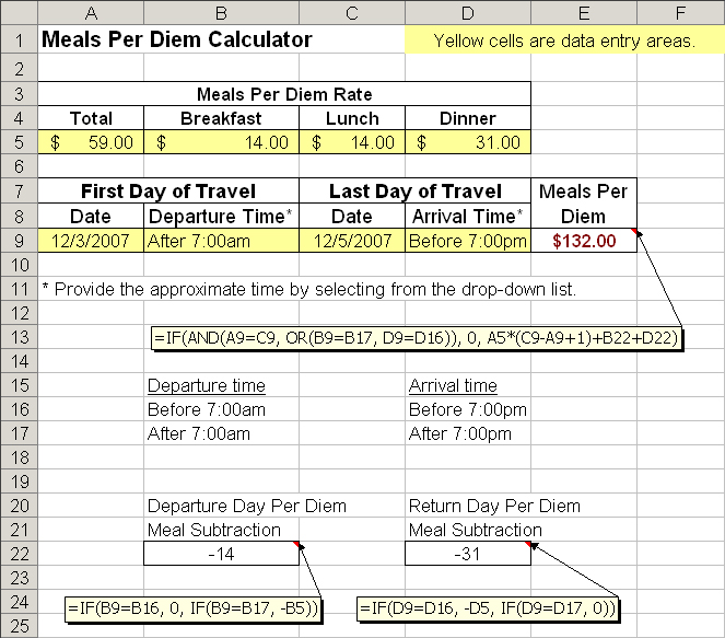 mdp-calculator-3days-b-d.jpg