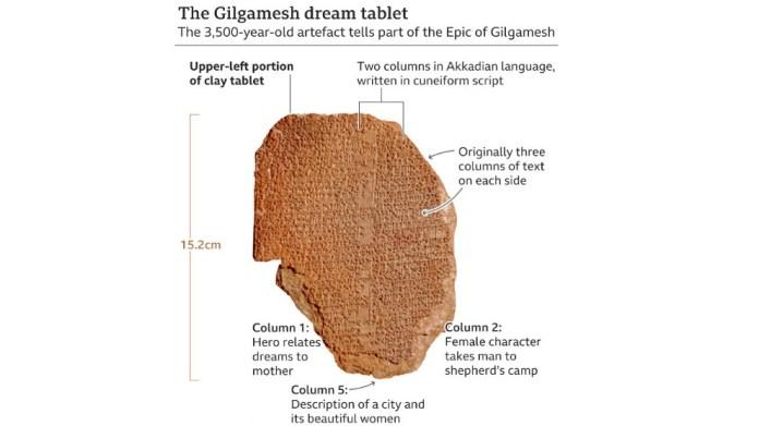 Gilgamêş Rüya Tableti Irak'a iade edildi