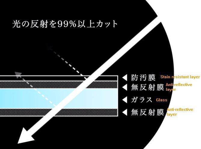 Seiko Brightz - SDGM001 (2/6)