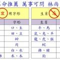 unnamed file - 【12生肖運勢】萬事可問 林尚台老師_9/23~9/29
