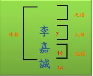 image - 姓名學筆劃