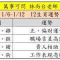 12生肖運勢 1 - 【案例】萬事可問 林尚台老師_求職七分策略、三分運氣