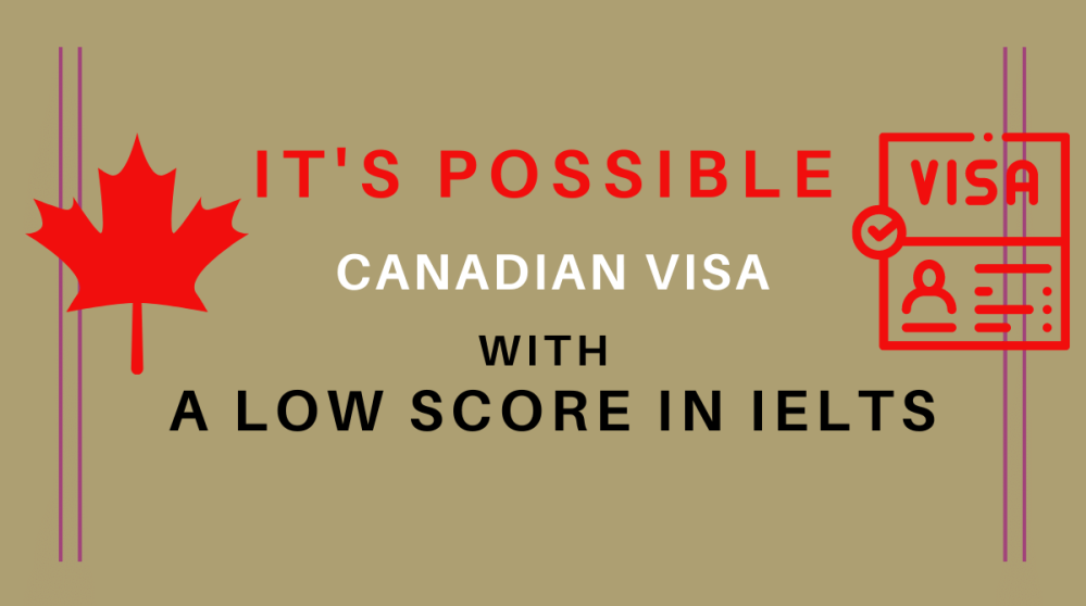 Apply for Canadian Visa