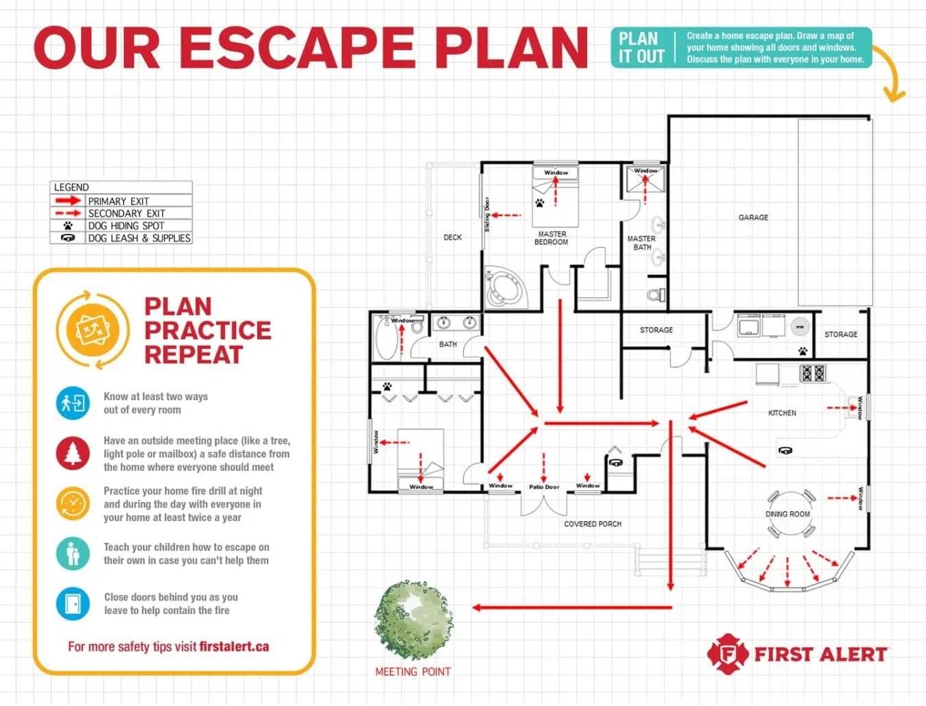 Fire Safey Tips Escape Plan Map