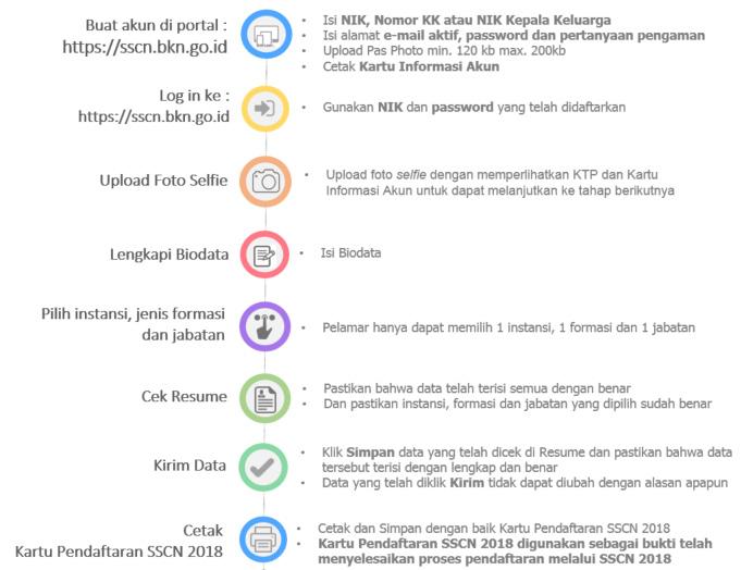 Formasi CPNS Kabupaten Tegal 2018