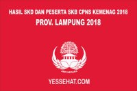 Pengumuman Hasil SKD CPNS Kemenag Lampung 2018