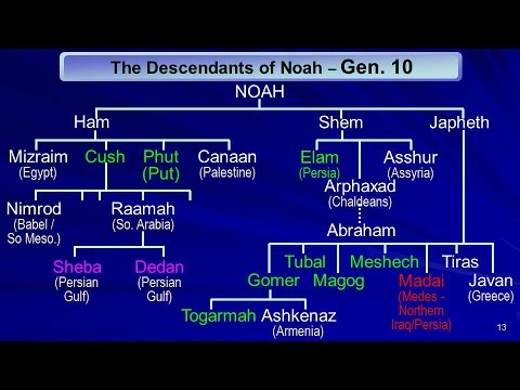 Genesis Message 30 The Table of Nations – Japheth