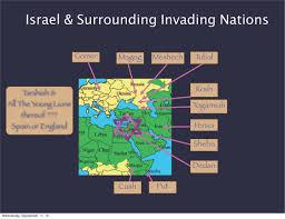 Ezekiel 38: A Study of Gog & Magog (Part 1) | Worldview Weekend