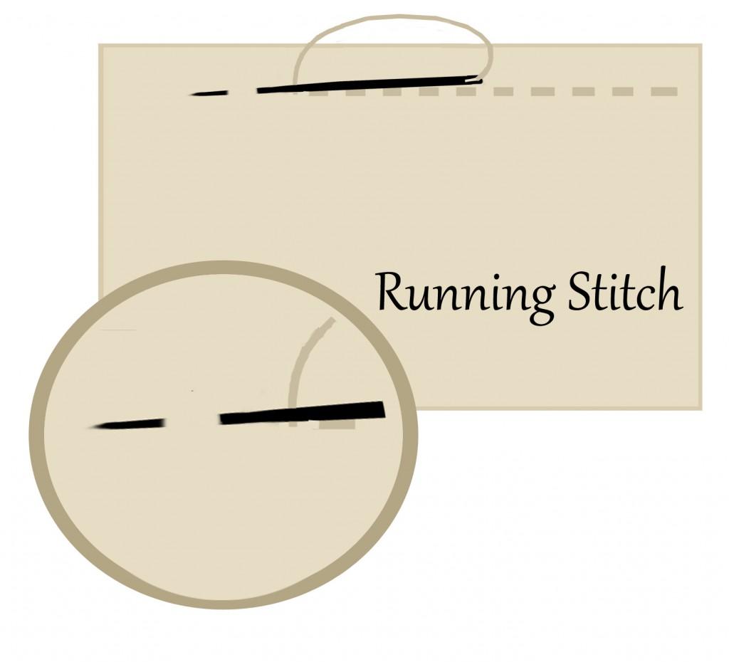 Basic Hand Sewing