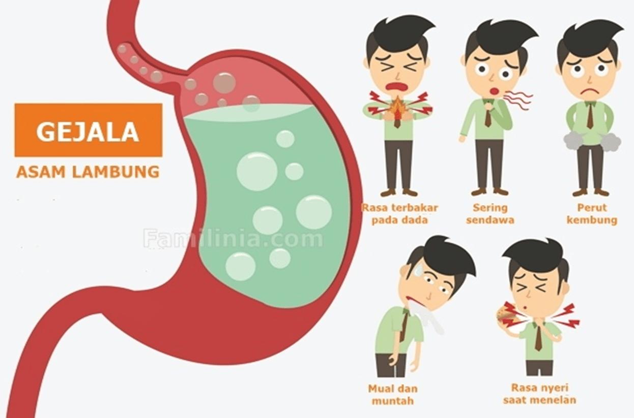 sering bersendawa tanda penyakit lambung yayasan gastroenterologi indonesia sering bersendawa tanda penyakit