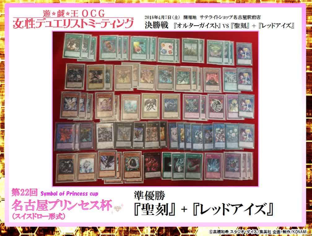 The Organization | 22nd Nagoya Princess Cup Top Decks