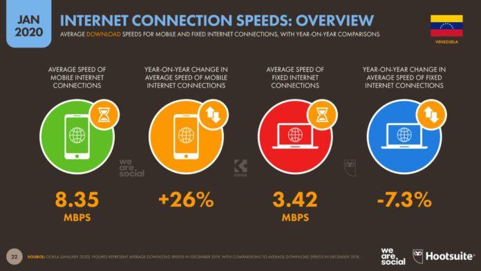 Los números de la conexión a internet en 2020 en Venezuela 2
