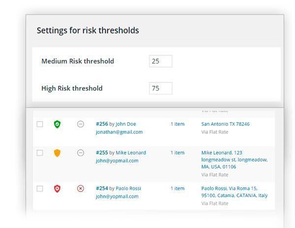 Risk limits