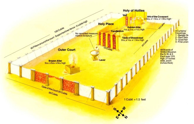tabernacle4