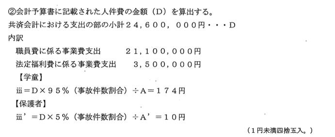 人件費に2460万円も