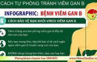 [Infographic] Cách phòng tránh bệnh viêm gan B đơn giản, hiệu quả